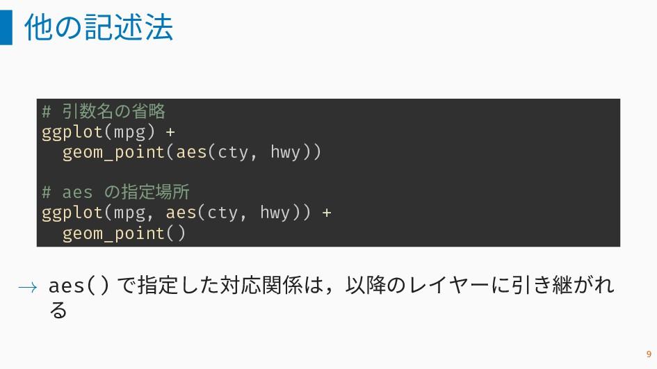 他の記述法 # 引数名の省略 ggplot(mpg) + geom_point(aes(cty...