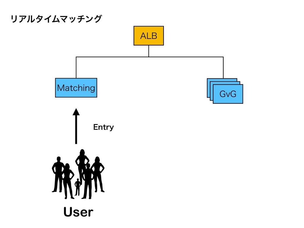 """-# .BUDIJOH User &OUSZ (W( (W( (W( ϦΞϧλΠϜϚονϯά"