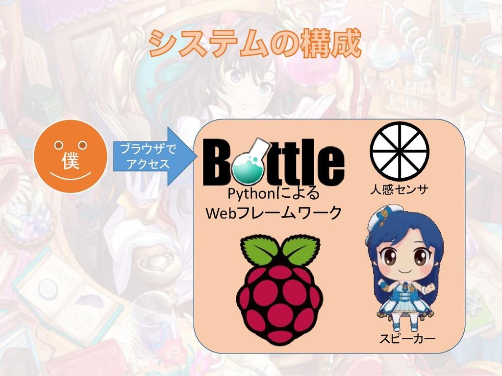 僕 ブラウザで アクセス Pythonによる Webフレームワーク 人感センサ スピーカー