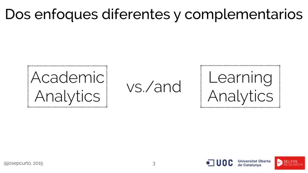Dos enfoques diferentes y complementarios Learn...