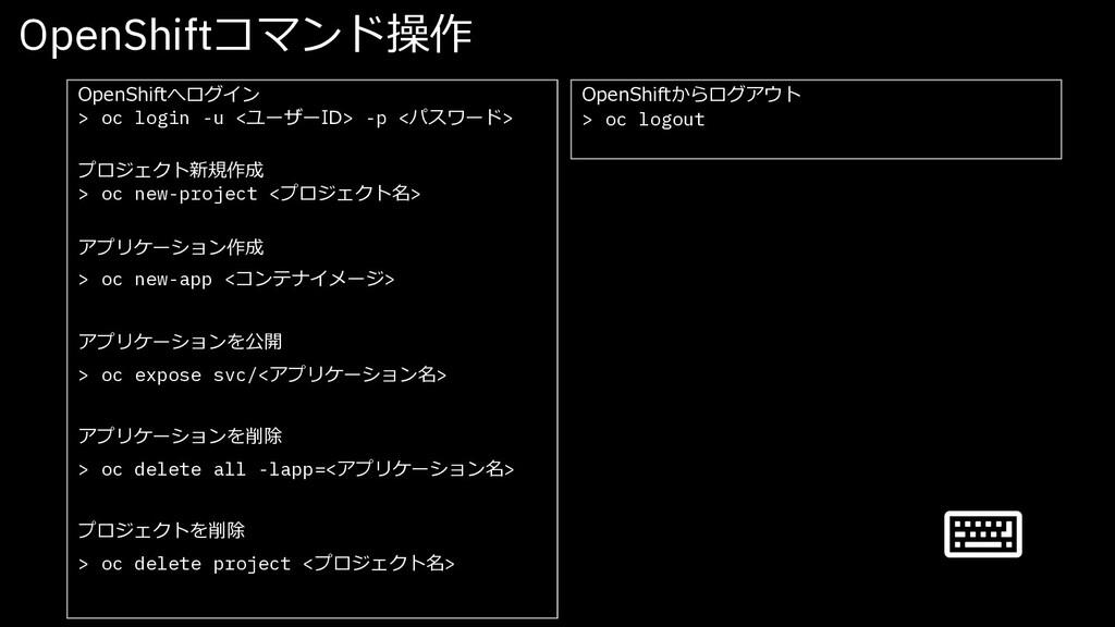 OpenShiftコマンド操作 OpenShiftへログイン > oc login -u <ユ...