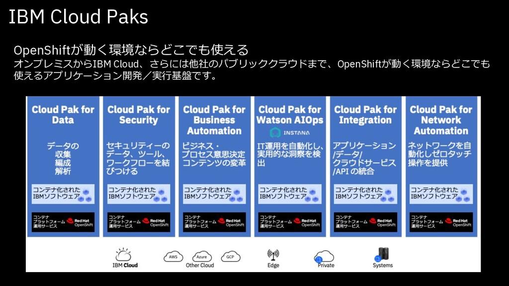 OpenShiftが動く環境ならどこでも使える オンプレミスからIBM Cloud、さらには他...