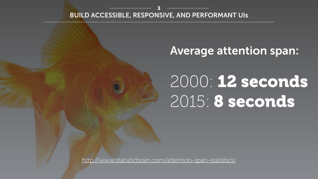 Average attention span: 2000: 12 seconds 2015: ...