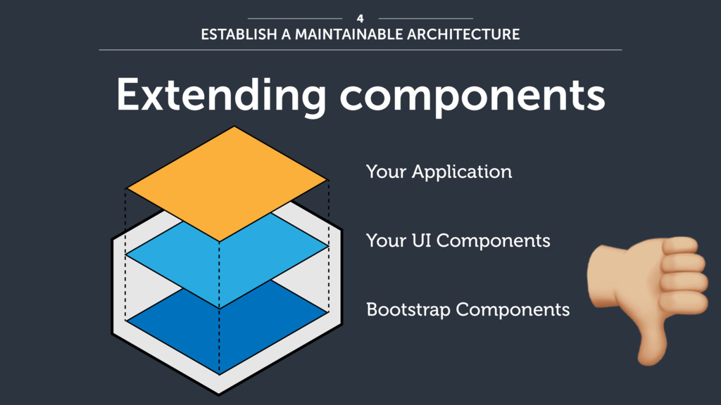 Extending components Your Application Your UI C...