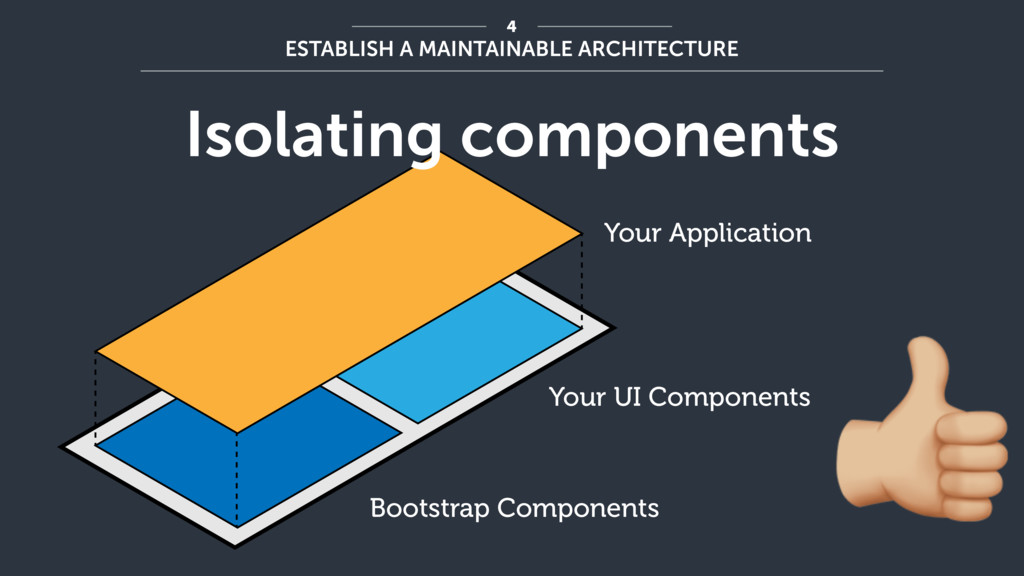 Your Application Your UI Components Bootstrap C...