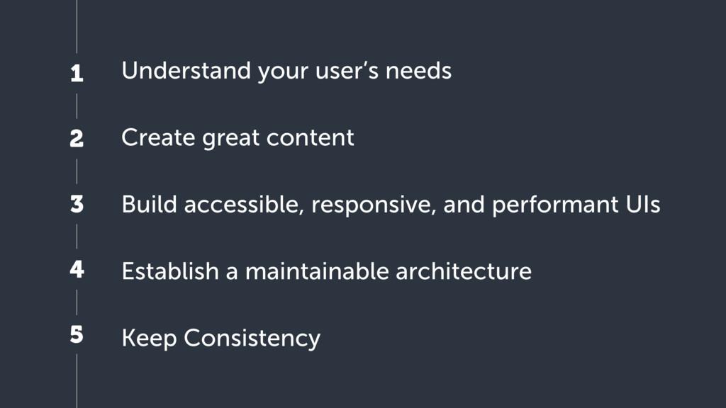 Understand your user's needs Create great conte...