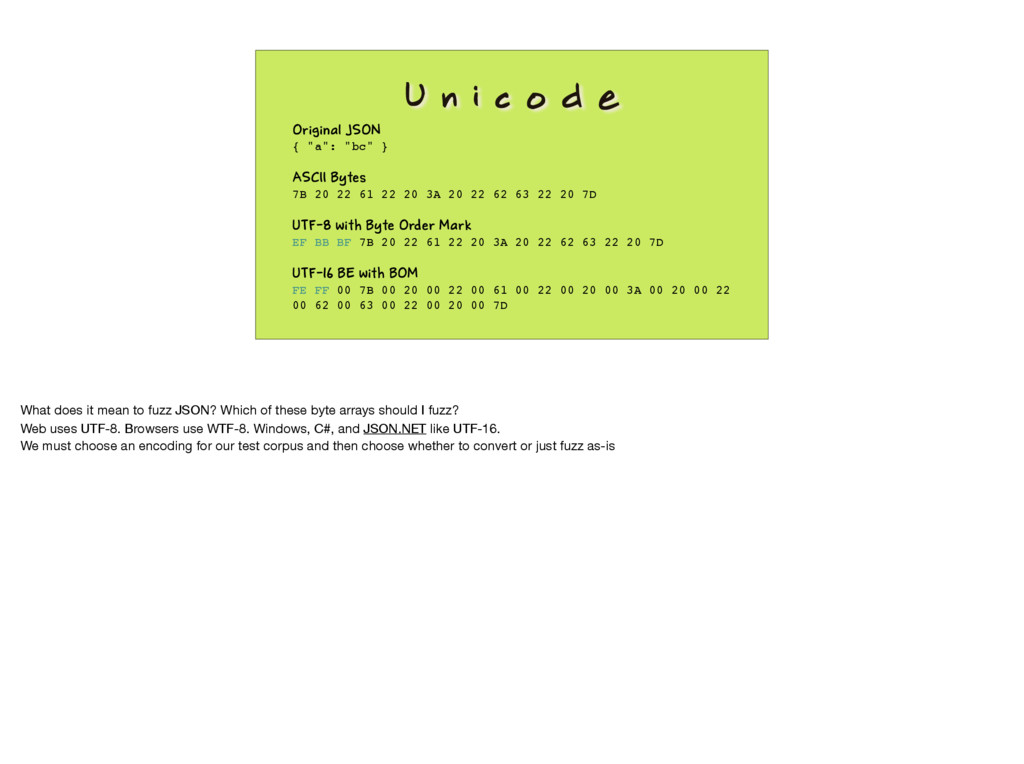 """U n i c o d e Original JSON { """"a"""": """"bc"""" } ASCII..."""