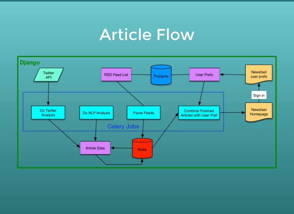 Article Flow Article Flow
