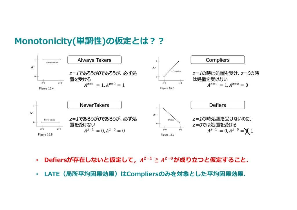 Monotonicity(単調性)の仮定とは︖︖ • Defiersが存在しないと仮定して,𝑨𝒁...