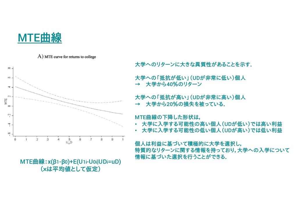 MTE曲線 大学へのリターンに大きな異質性があることを示す. 大学への「抵抗が低い」(UDが非...