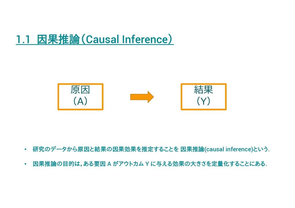 1.1 因果推論(Causal Inference) 原因 (A) 結果 (Y) • 研究のデ...