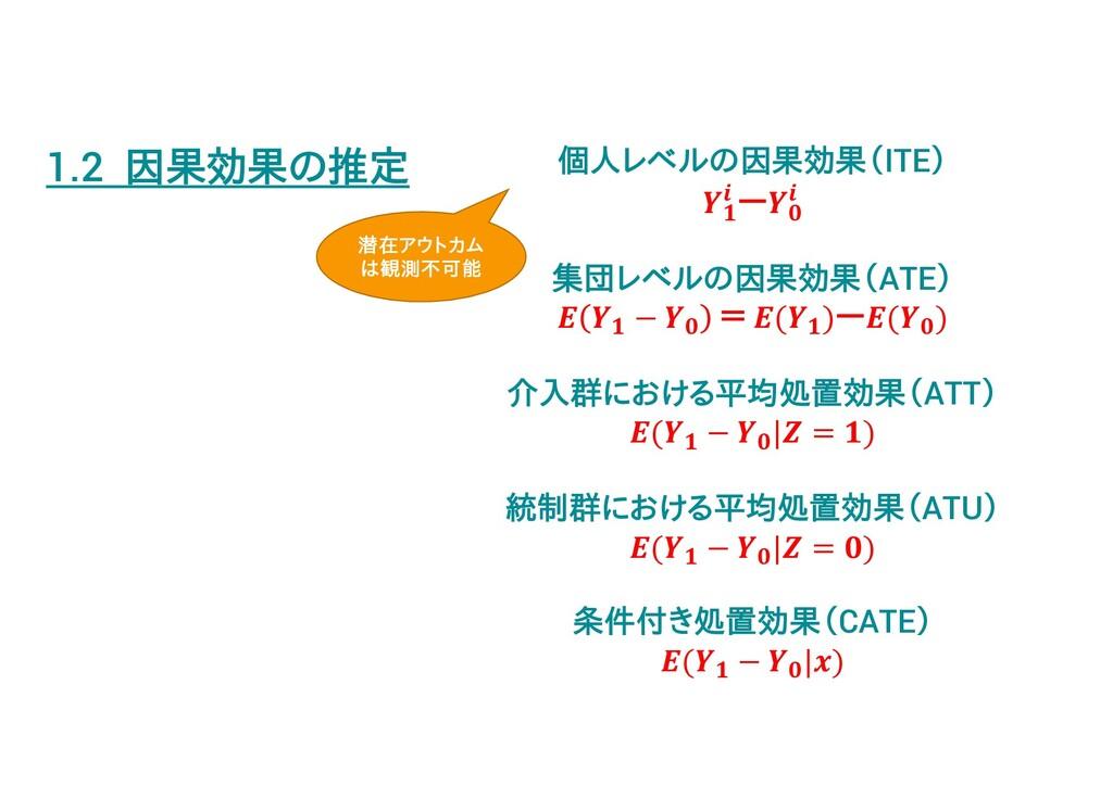 個人レベルの因果効果(ITE) 𝒀𝟏 𝒊 ー𝒀𝟎 𝒊 集団レベルの因果効果(ATE) 𝑬 𝒀𝟏...