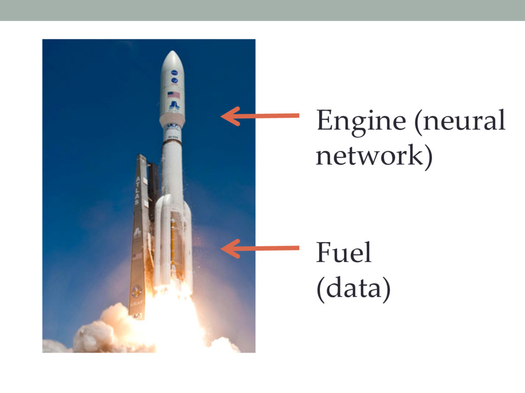 Engine (neural network) Fuel (data)