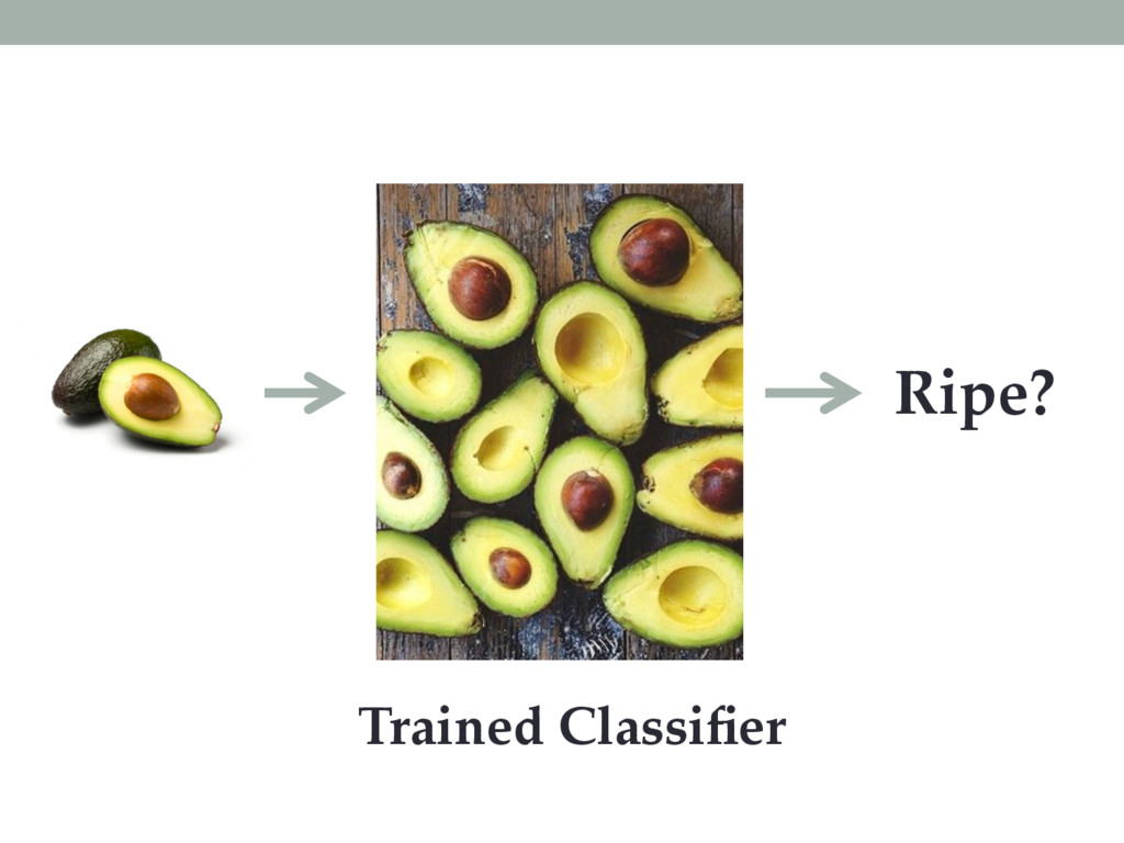 Trained Classifier Ripe?