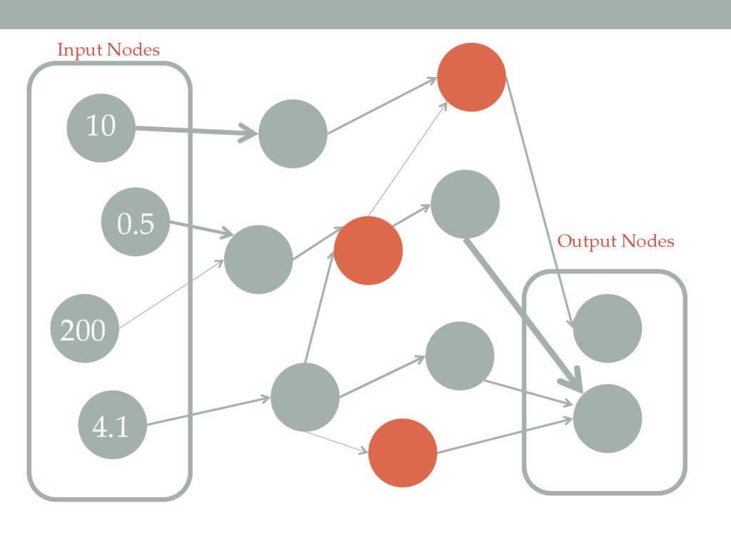 Input Nodes Output Nodes 10 0.5 200 4.1