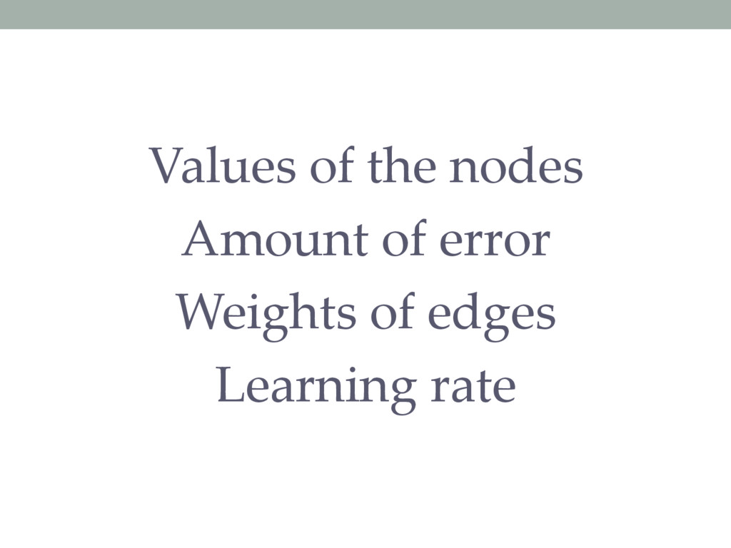 Values of the nodes Amount of error Weights of ...