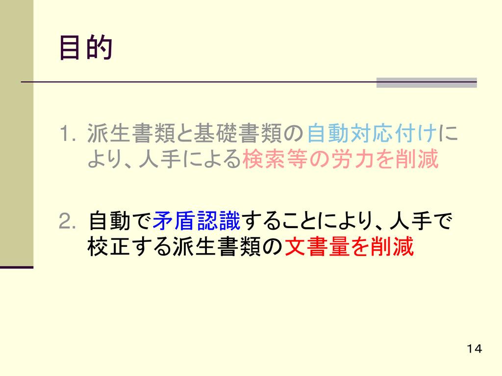 目的 1. 派生書類と基礎書類の自動対応付けに より、人手による検索等の労力を削減 14 2....