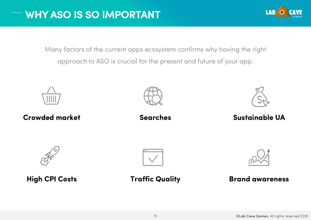 Crowded market WHY ASO IS SO IMPORTANT Searches...