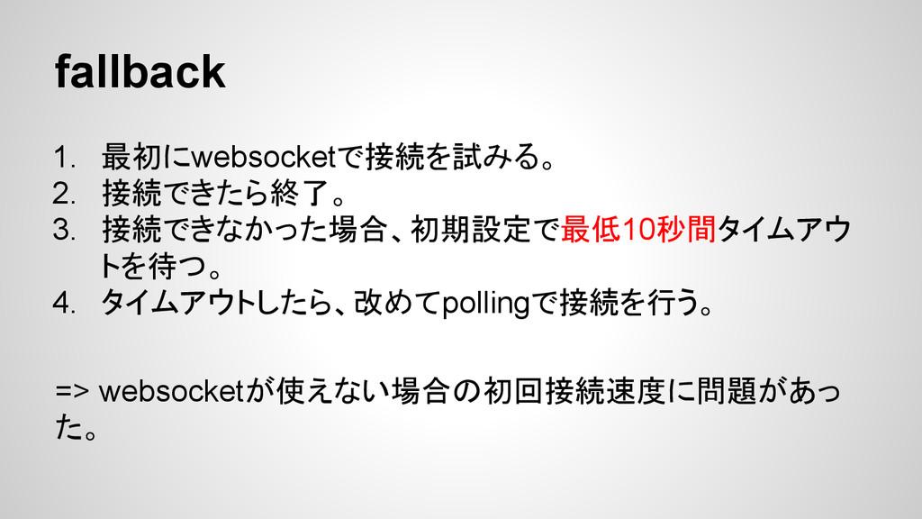 fallback 1. 最初にwebsocketで接続を試みる。 2. 接続できたら終了。 3...