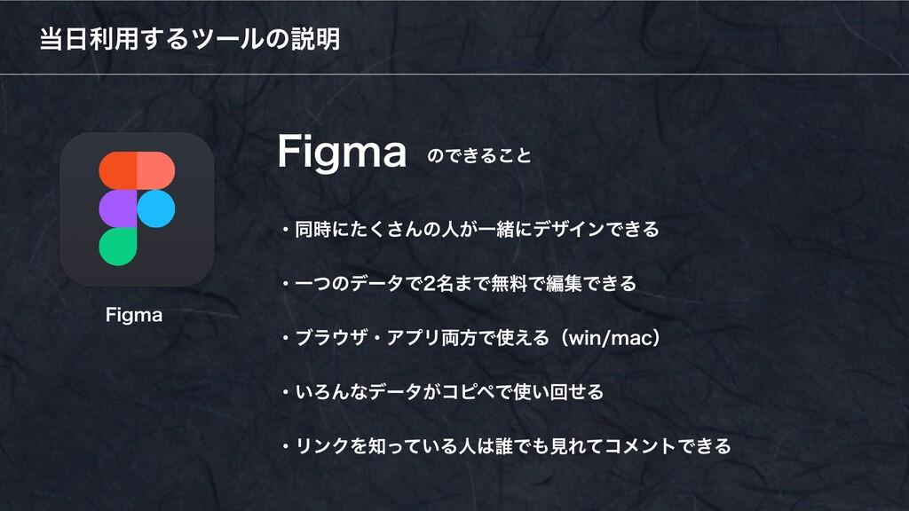 Figma 当日利用するツールの説明 Figma のできること ・同時にたくさんの人が一緒にデ...