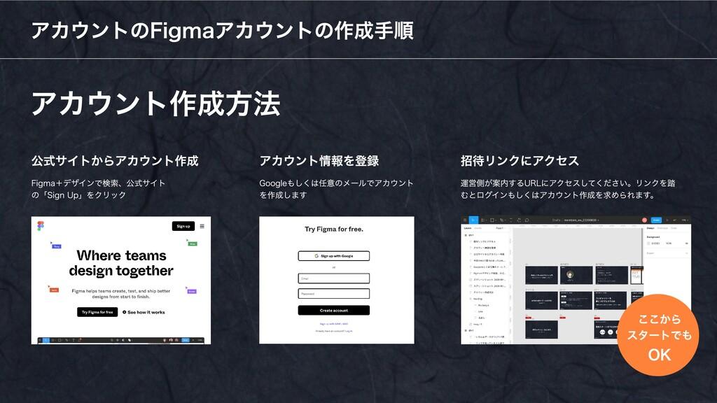 アカウントのFigmaアカウントの作成手順 アカウント作成方法 Figma+デザインで検索、公...