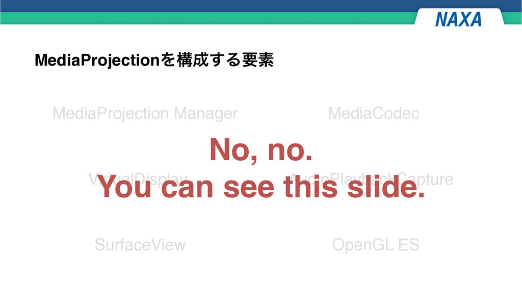 MediaProjectionΛߏ͢Δཁૉ MediaProjection Manager ...