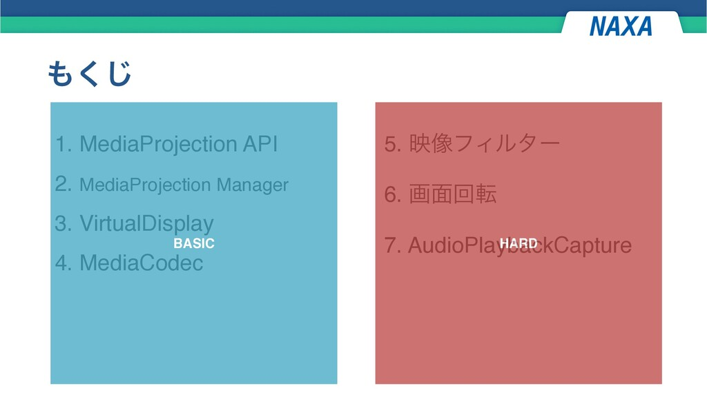 1. MediaProjection AP I   2. MediaProjection Ma...