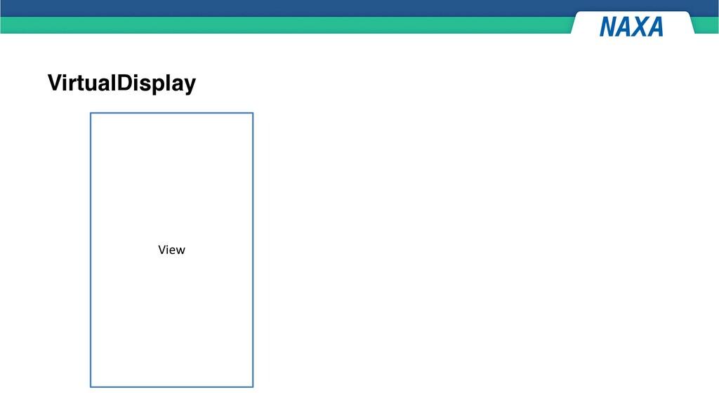 VirtualDisplay View