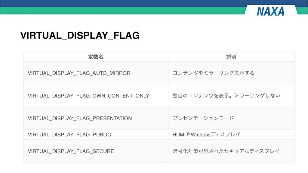 VIRTUAL_DISPLAY_FLAG ఆ໊ આ໌ VIRTUAL_DISPLAY_FLA...