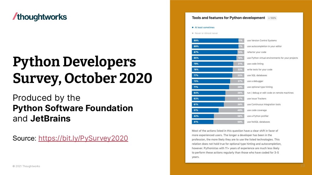 © 2021 Thoughtworks Python Developers Survey, O...