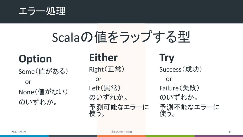 エラー処理 2017-09-09 実践ScalaでDDD 39 Option Some(値があ...