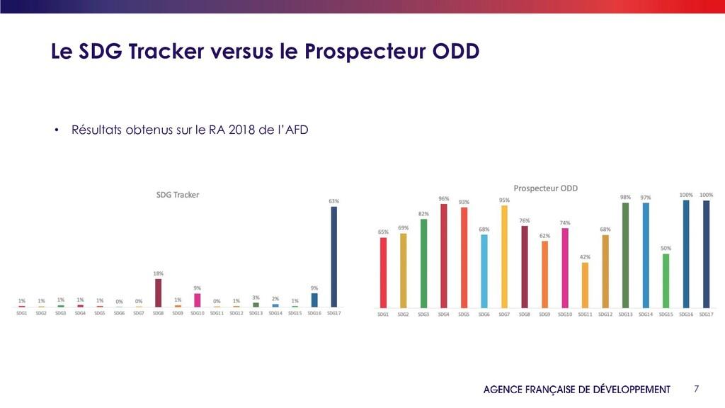 7 Le SDG Tracker versus le Prospecteur ODD • Ré...