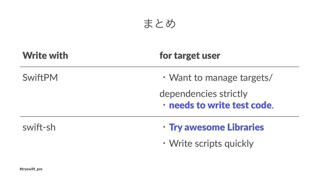 ·ͱΊ Write with for target user Swi$PM ɾWant to ...