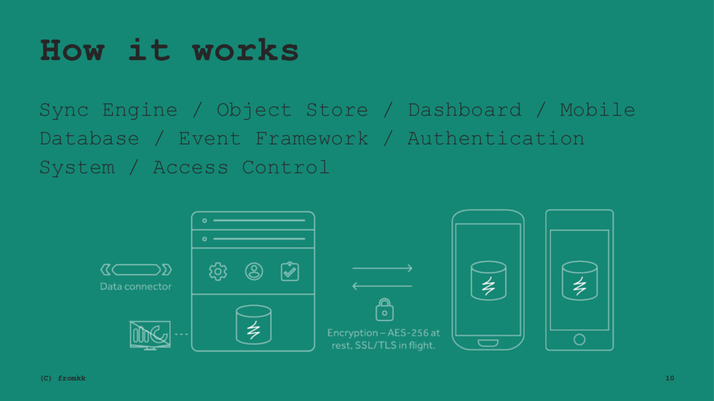 How it works Sync Engine / Object Store / Dashb...