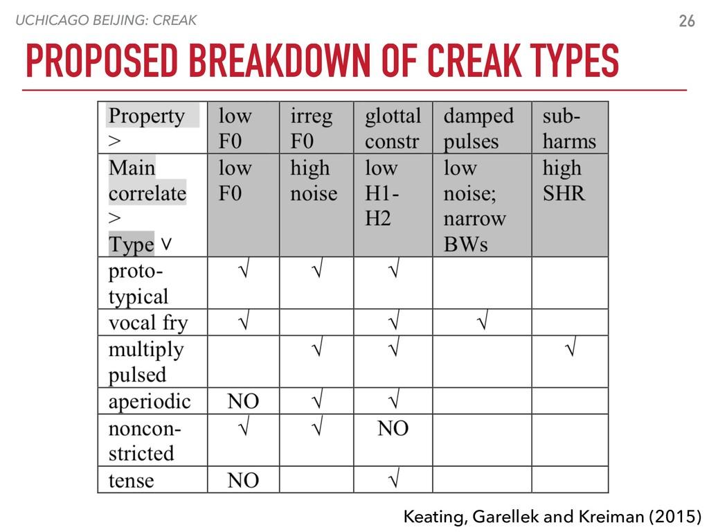 UCHICAGO BEIJING: CREAK PROPOSED BREAKDOWN OF C...