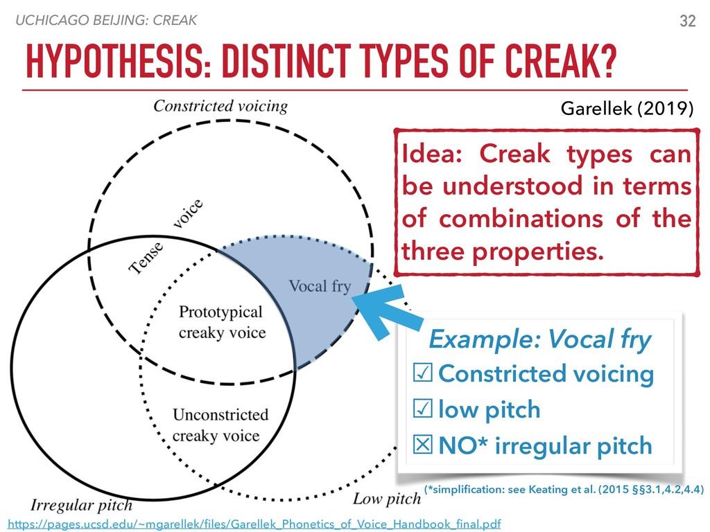UCHICAGO BEIJING: CREAK HYPOTHESIS: DISTINCT TY...