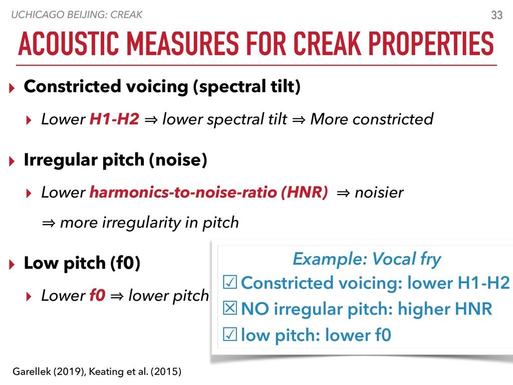 UCHICAGO BEIJING: CREAK ACOUSTIC MEASURES FOR C...