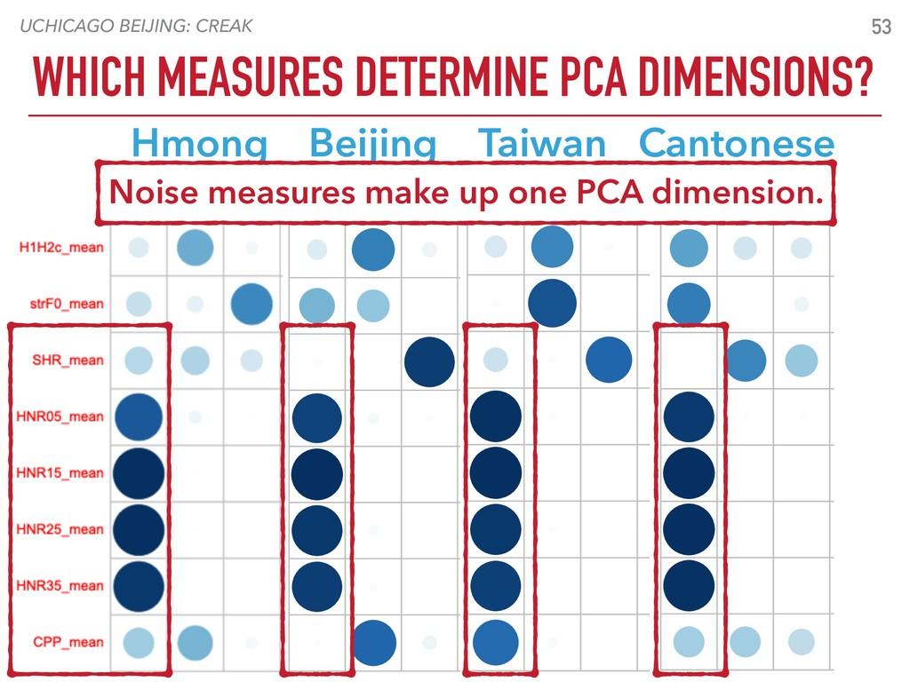 UCHICAGO BEIJING: CREAK WHICH MEASURES DETERMIN...