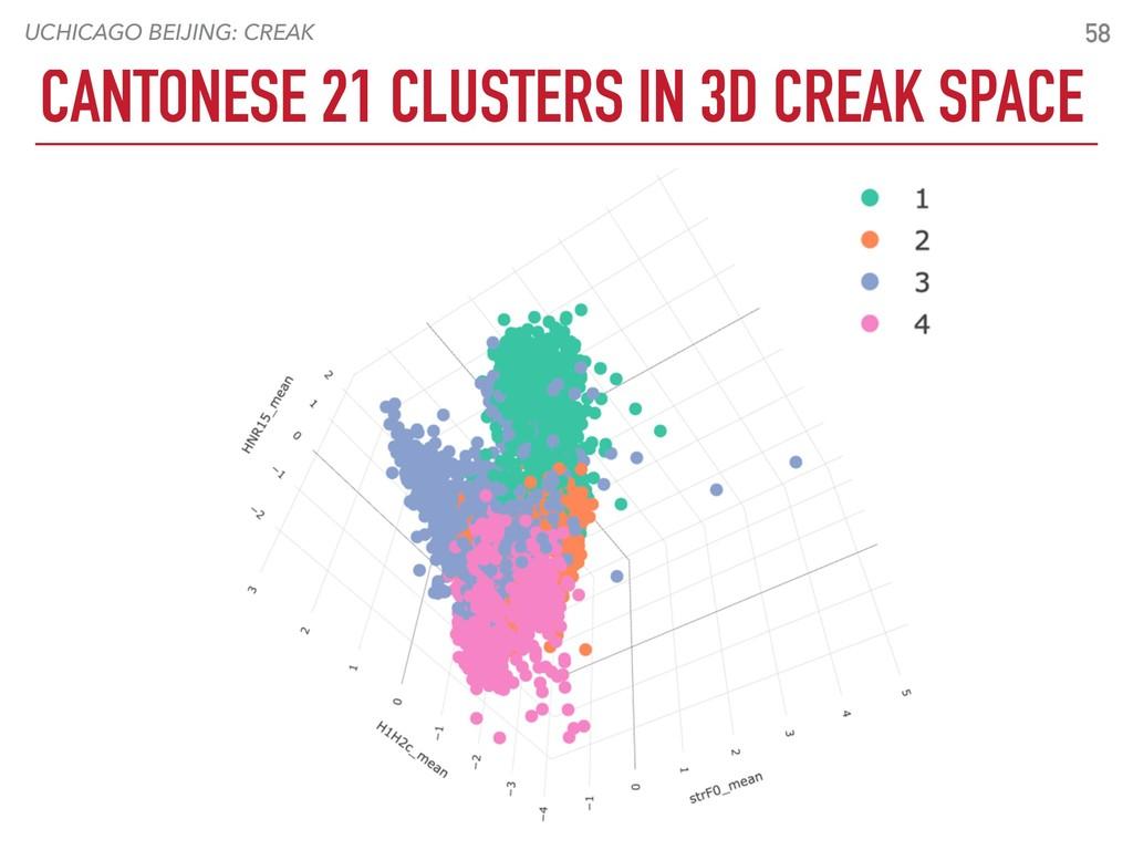 UCHICAGO BEIJING: CREAK CANTONESE 21 CLUSTERS I...