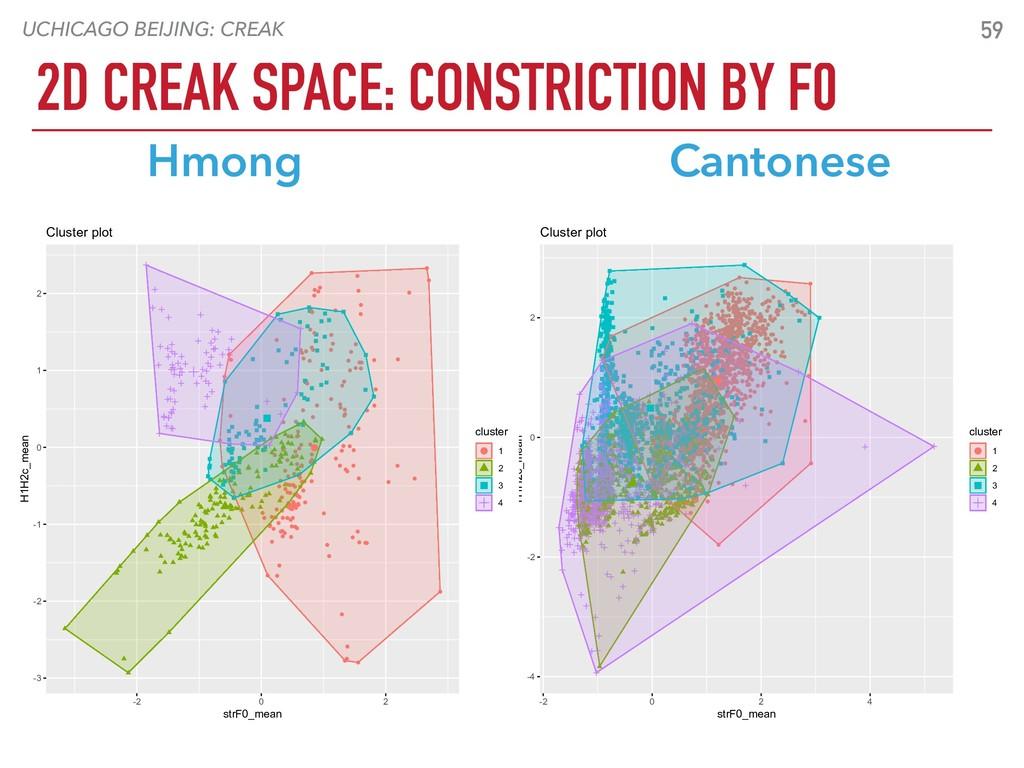 UCHICAGO BEIJING: CREAK 2D CREAK SPACE: CONSTRI...