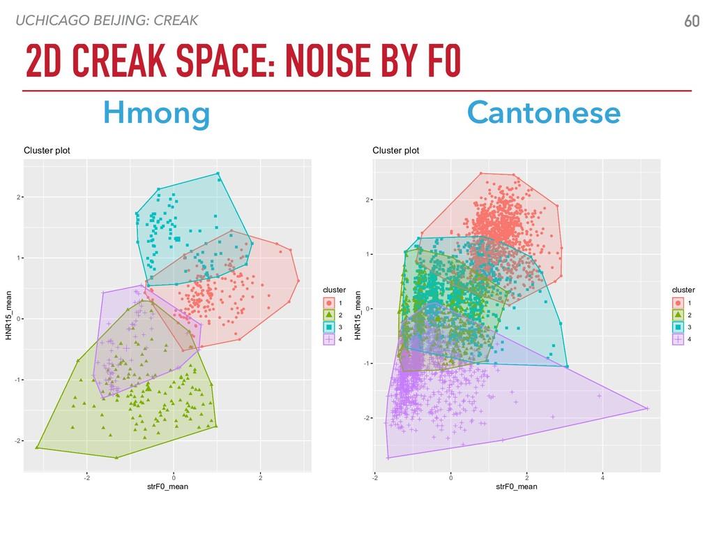 UCHICAGO BEIJING: CREAK 2D CREAK SPACE: NOISE B...