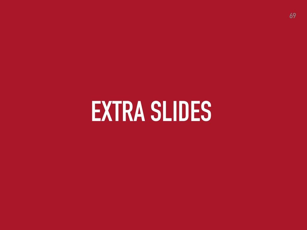 EXTRA SLIDES 69
