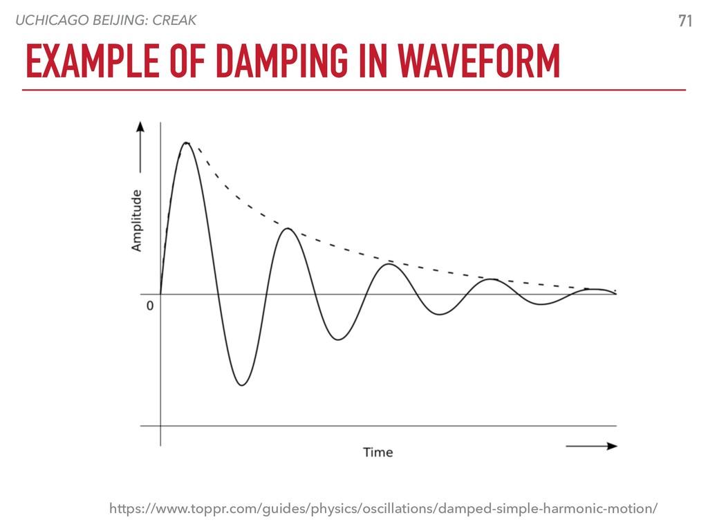 UCHICAGO BEIJING: CREAK EXAMPLE OF DAMPING IN W...