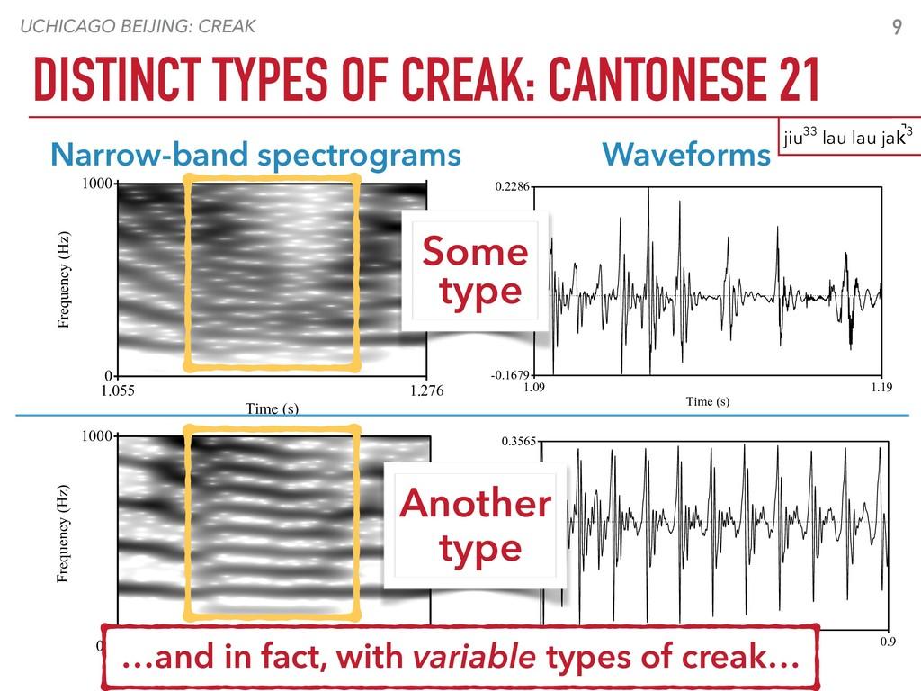 UCHICAGO BEIJING: CREAK DISTINCT TYPES OF CREAK...