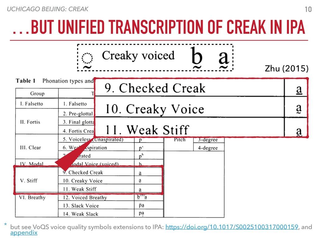UCHICAGO BEIJING: CREAK 10 …BUT UNIFIED TRANSCR...