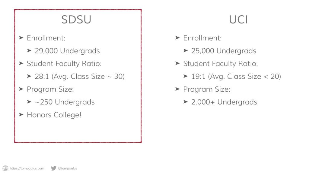 https://tompaulus.com @tompaulus SDSU ➤ Enrollm...