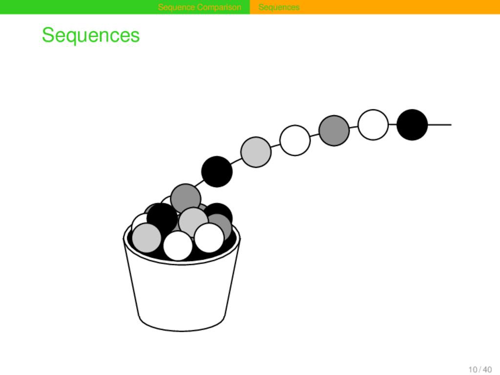 Sequence Comparison Sequences Sequences 10 / 40