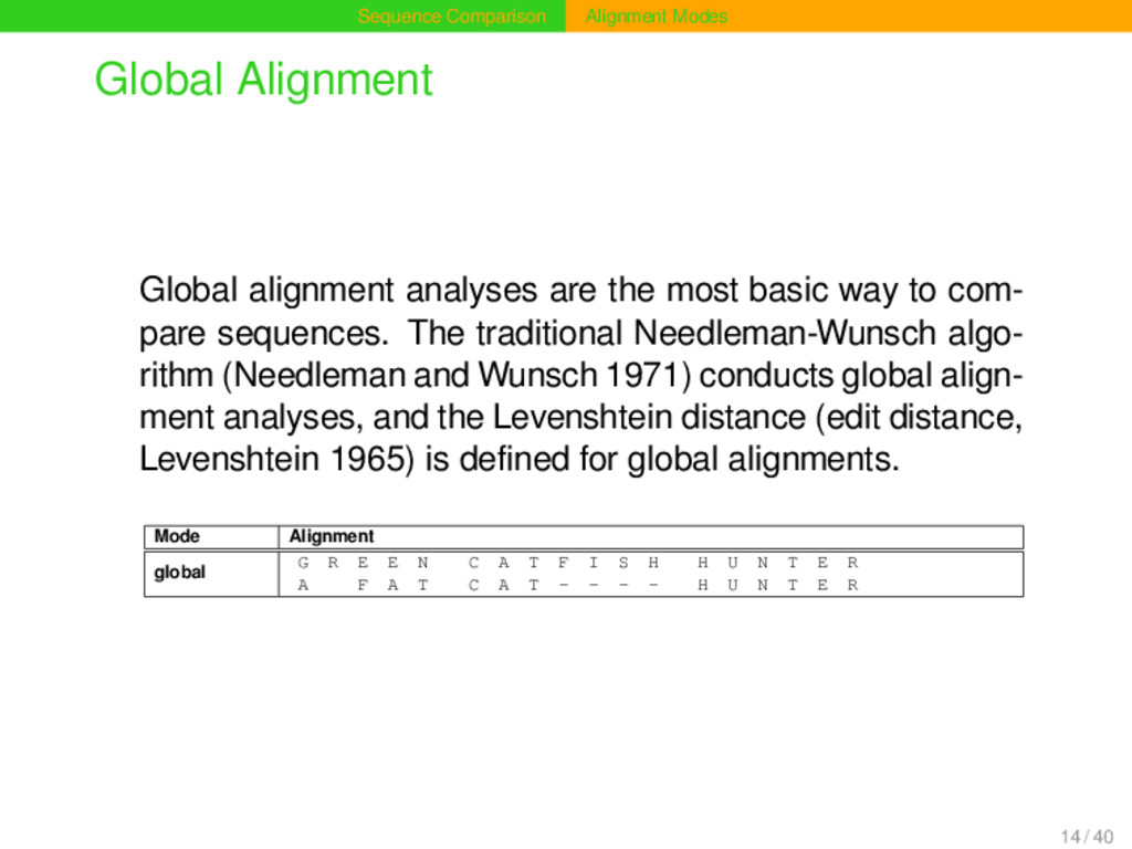 Sequence Comparison Alignment Modes Global Alig...