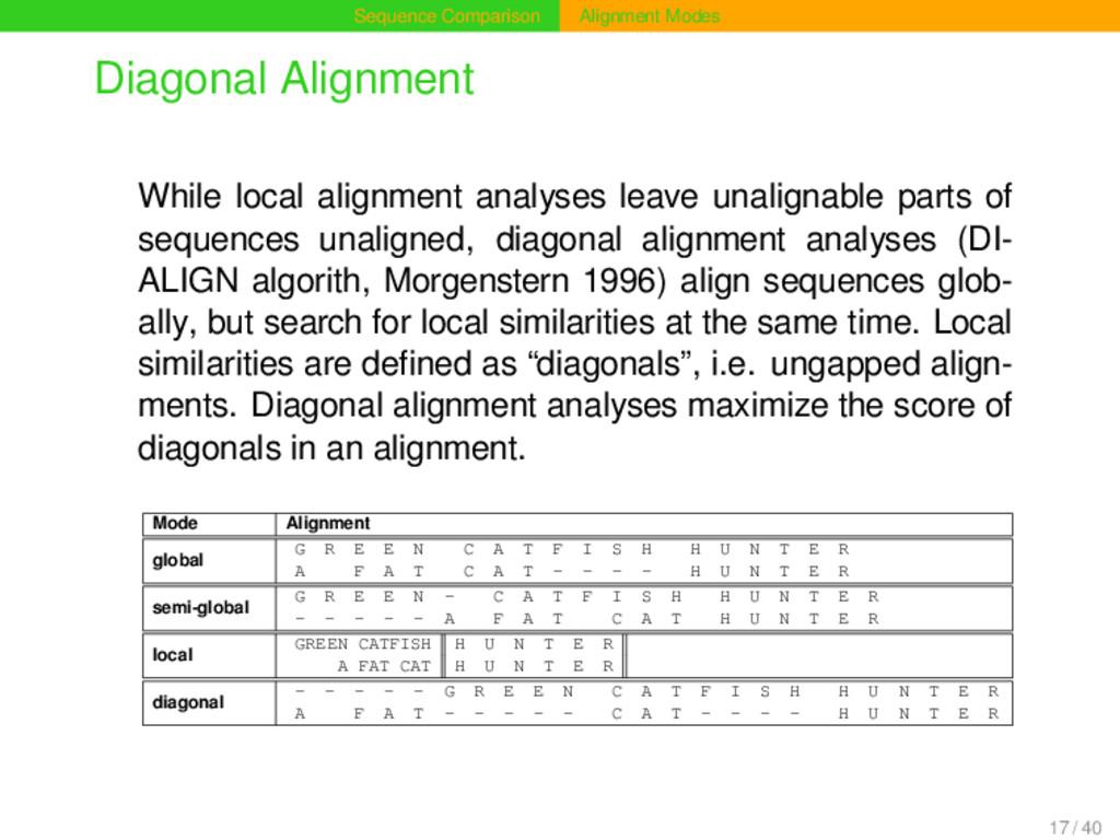 Sequence Comparison Alignment Modes Diagonal Al...