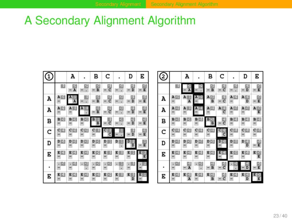 Secondary Alignment Secondary Alignment Algorit...